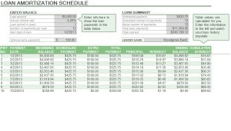 monthly amortization schedule excel template amortization schedule formula amortization schedule