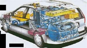 Pile à Combustible Voiture : les voitures adoptent la pile combustible ~ Medecine-chirurgie-esthetiques.com Avis de Voitures