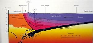 The Geomorph Of Fox Glacier