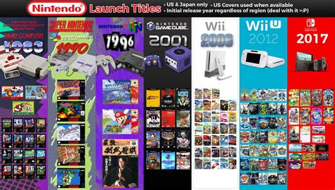Nintendo Switchs Launch Lineup Is Secretly Great Polygon