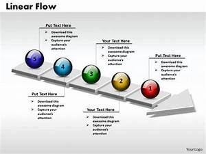 Presentation Process Templates Process Powerpoint Diagrams