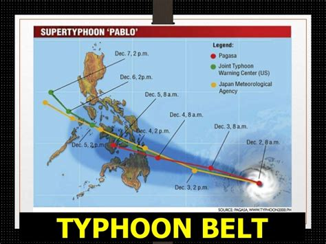 weather climate lesson belt typhoon philippines