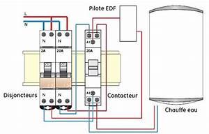Cablage Chauffe Eau : branchement sous compteur electrique chaleurterre ~ Melissatoandfro.com Idées de Décoration