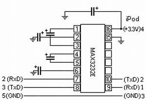 Ipod charger wiring diagram ipod charger cable wiring for Usb charger wiring diagram furthermore iphone usb cable wiring diagram