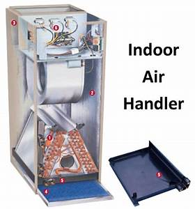 Carrier Air Handler Parts Evaporator Coil Before You Call