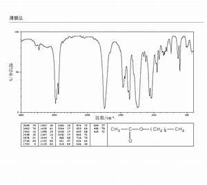 Butyl acetate(123-86-4)IR1