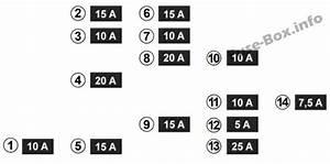 Fuse Box Diagram  U0026gt  Renault Zoe  2013