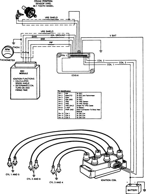 Ignition System Diagram by Repair Guides Distributorless Ignition System