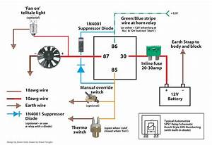 Flex A Lite Electric Fan Wiring Diagram Gallery