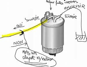 Clapet Anti Retour Gasoil : d marre mal page 2 r paration m canique aide ~ Melissatoandfro.com Idées de Décoration