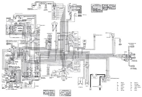 2006 Honda Goldwing Trailer Wiring Diagram by Electricity 101 Part 4 Circuit Diagrams Reference