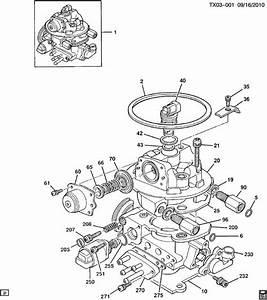 Chevrolet Astro Injector  Fuel
