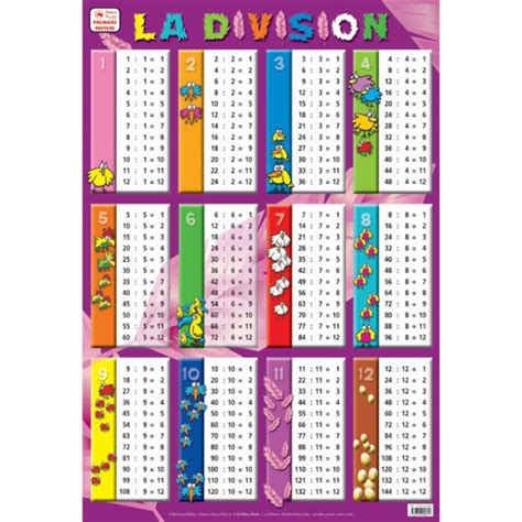 multiplication 187 affichage tables de multiplication ateliers pour les enfants de maternelle et