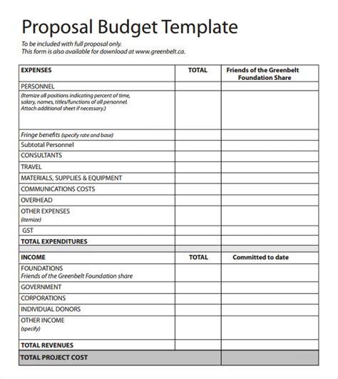 budget proposal templates  samples examples