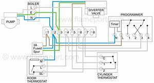 Images for datatool system 3 wiring diagram www.desktophddesignwall3d.ga