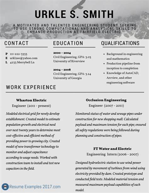 best resume exles 2017 on the web resume exles 2017