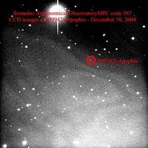 Sormano Astronomical Observatory: Asteroid (99942) Apophis