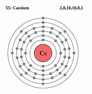Cesium Facts  Symbol  Discovery  Properties  Uses