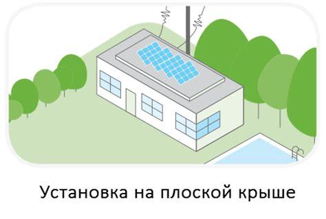Каталог российских ветрогенераторов с ценами характеристиками прайслист интернетмагазин ООО Проинструмент