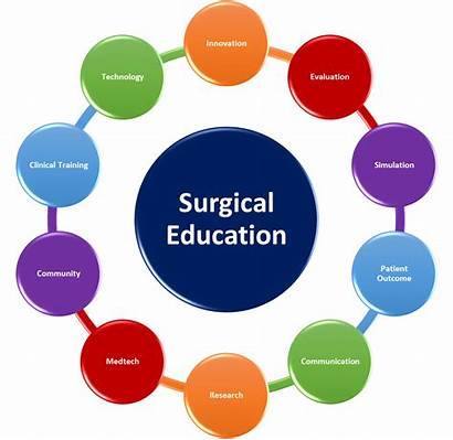 Surgical Education Mcgill Diagram Surgicaleducation