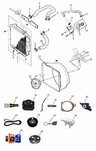 Yj Wrangler 6 Cylinder Cooling