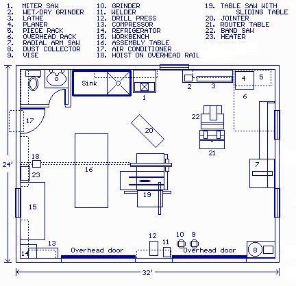 genius garage workshop plans free 25 best ideas about workshop layout on