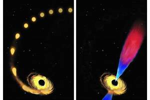 Supermassive black-hole-eating star ejects high-speed ...