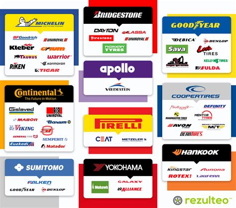 Sub-brands and subsidiaries of major tyre manufacturers