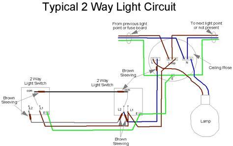 home electrics wiring regulations  edition amendment
