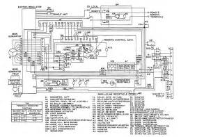 similiar generator diagram keywords diagram also portable generator avr wiring diagrams on ac generator