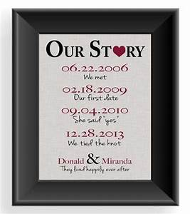 first anniversary gift wedding gift for couple With wedding anniversary dates and gifts