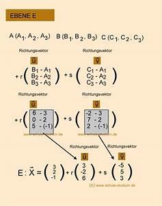 Vektorprodukt Berechnen : analytische geometrie und lineare algebra schnittwinkel zweier ebenen berechnen ~ Themetempest.com Abrechnung