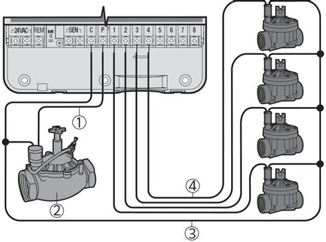 Irrigation Wiring Diagram by How To Connect X Master Valve Sprinkler