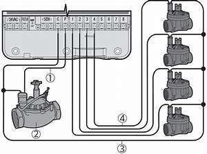 Champion Irrigation Wiring Diagram
