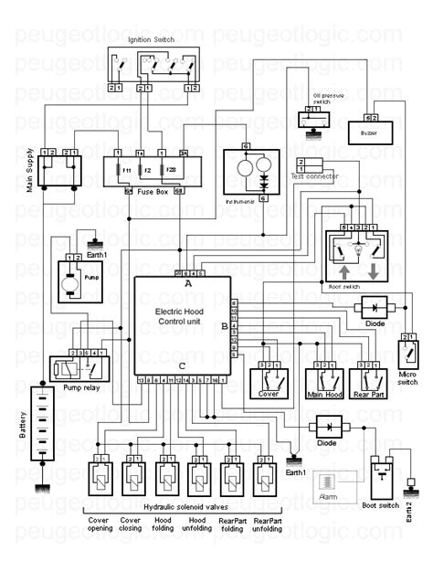 peugeot 607 wiring diagram stateofindiana co