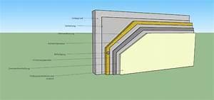 Fassade Verputzen Mit Gewebe : aufbau eines wdvs mediterraner hausbau ~ Lizthompson.info Haus und Dekorationen