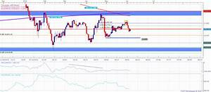 Nikkei 225 Technical Analysis: Index Testing Prior Support ...