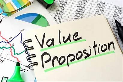 Proposition Value Canvas Valor Waardepropositie Employee Asunto