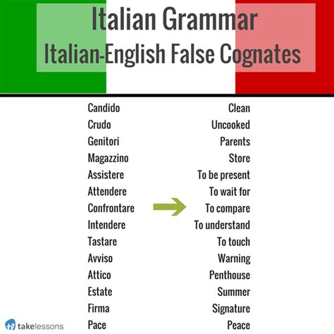 italian word for image gallery italian words in english