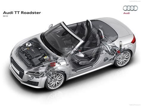 Audi Roadster Picture