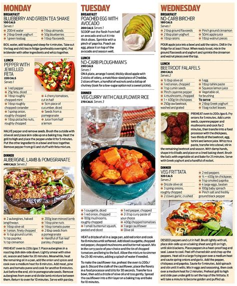 Lists of foods - wikipedia