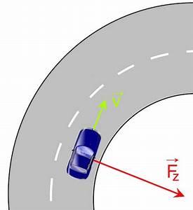 Fläche Unter Kurve Berechnen Online : kurvenfahrten mit dem auto oder motorrad ~ Themetempest.com Abrechnung