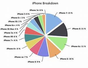 Was Ist Größe 7 : 4 7 zoll ist die aktuell am h ufigsten verwendete iphone ~ A.2002-acura-tl-radio.info Haus und Dekorationen