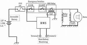 A  Main Electrical Circuit Diagram Of The Car   B
