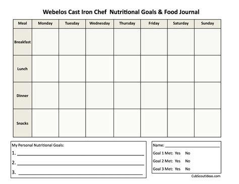 journal cuisine food diary worksheet resultinfos