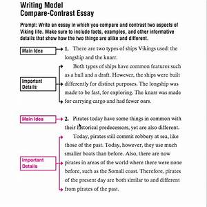 Format of a compare and contrast essay - sludgeport657.web ...