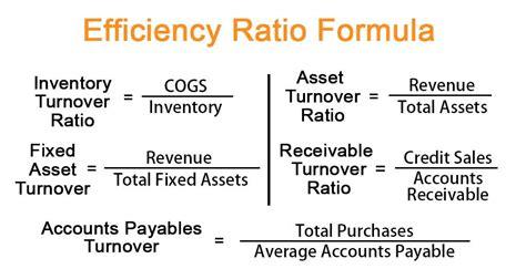 efficiency ratio formula examples  excel template
