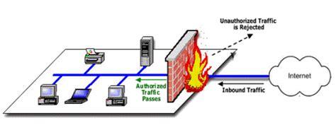 stop external attacks   mikrotik router