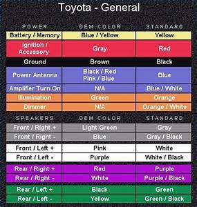 Wiring Diagram Toyota Innova Head Unit