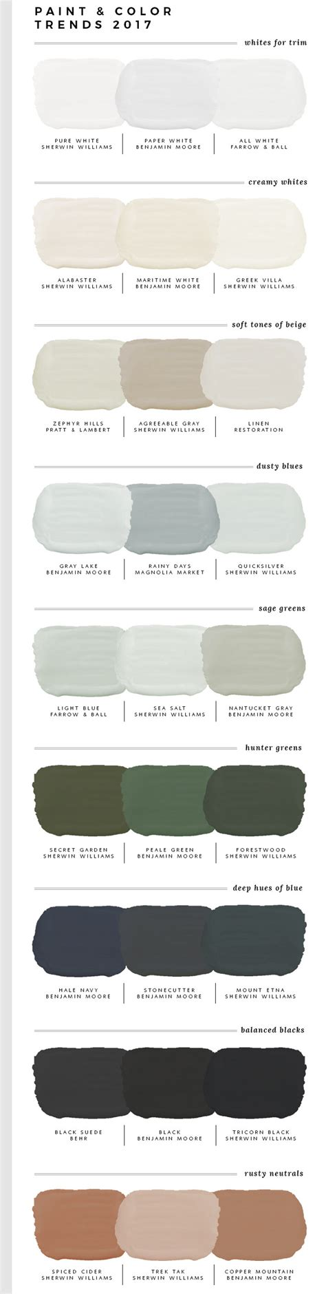 green paint color trends the gallery for gt benjamin silver